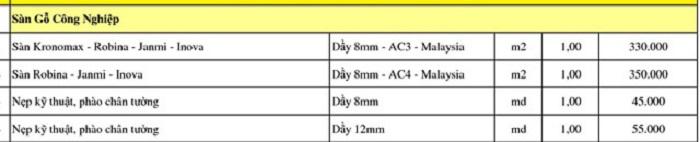 Bảng báo giá thi công nội thất sàn gỗ cho văn phòng tính theo m2